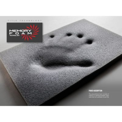 Лапы боксёрские TITLE Memory Foam Tech Punch Mitts(Фото 5)